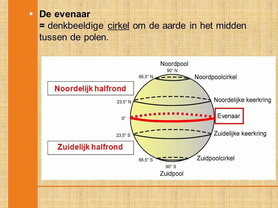  De evenaar = denkbeeldige cirkel om de aarde in het midden tussen de polen. Noordelijk halfrond Zuidelijk halfrond