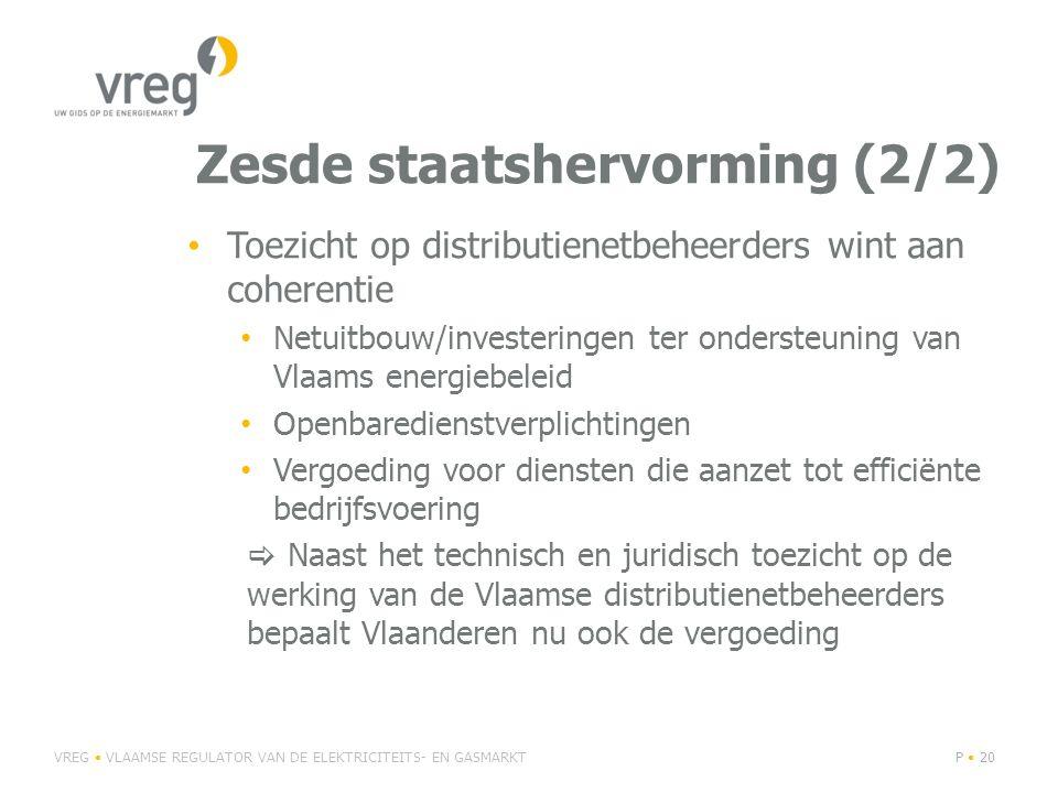 Zesde staatshervorming (2/2) Toezicht op distributienetbeheerders wint aan coherentie Netuitbouw/investeringen ter ondersteuning van Vlaams energiebeleid Openbaredienstverplichtingen Vergoeding voor diensten die aanzet tot efficiënte bedrijfsvoering  Naast het technisch en juridisch toezicht op de werking van de Vlaamse distributienetbeheerders bepaalt Vlaanderen nu ook de vergoeding VREG VLAAMSE REGULATOR VAN DE ELEKTRICITEITS- EN GASMARKTP 20