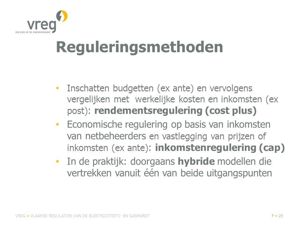 Reguleringsmethoden Inschatten budgetten (ex ante) en vervolgens vergelijken met werkelijke kosten en inkomsten (ex post) : rendementsregulering (cost plus) Economische regulering op basis van inkomsten van netbeheerders en vastlegging van prijzen of inkomsten (ex ante) : inkomstenregulering (cap) In de praktijk: doorgaans hybride modellen die vertrekken vanuit één van beide uitgangspunten VREG VLAAMSE REGULATOR VAN DE ELEKTRICITEITS- EN GASMARKTP 25