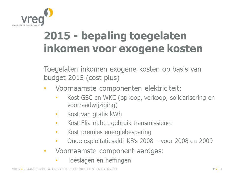 2015 - bepaling toegelaten inkomen voor exogene kosten Toegelaten inkomen exogene kosten op basis van budget 2015 (cost plus) Voornaamste componenten elektriciteit: Kost GSC en WKC (opkoop, verkoop, solidarisering en voorraadwijziging) Kost van gratis kWh Kost Elia m.b.t.