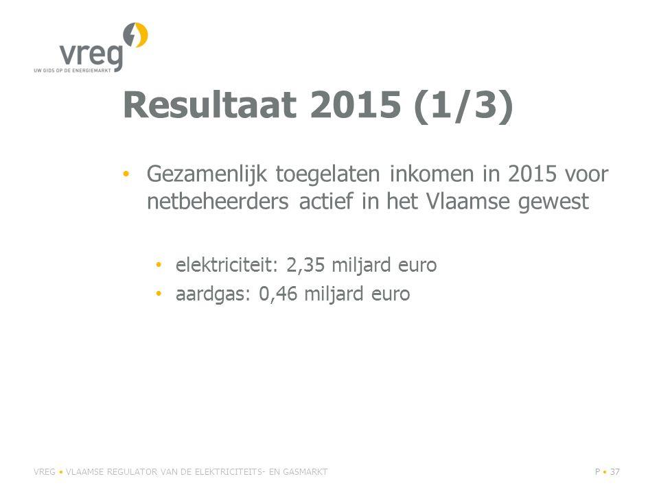 Resultaat 2015 (2/3) Elektriciteit: niet-exogene kosten: 40% exogene kosten: 60% Aardgas: niet-exogene kosten: 95% exogene kosten: 5% VREG VLAAMSE REGULATOR VAN DE ELEKTRICITEITS- EN GASMARKTP 38