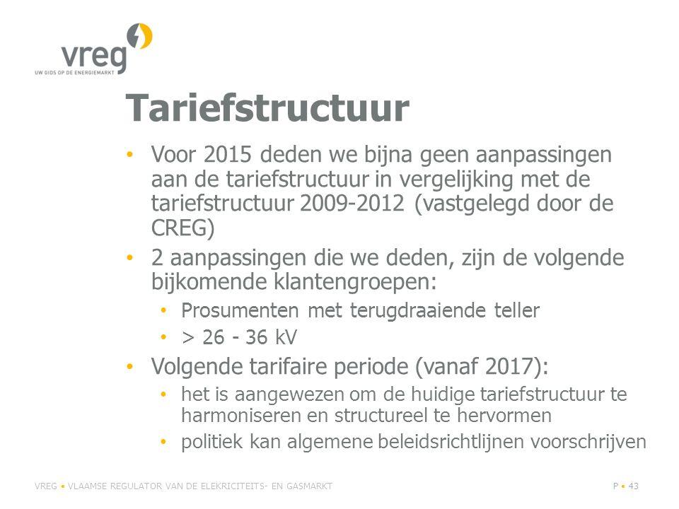 Tariefstructuur Voor 2015 deden we bijna geen aanpassingen aan de tariefstructuur in vergelijking met de tariefstructuur 2009-2012 (vastgelegd door de CREG) 2 aanpassingen die we deden, zijn de volgende bijkomende klantengroepen: Prosumenten met terugdraaiende teller > 26 - 36 kV Volgende tarifaire periode (vanaf 2017): het is aangewezen om de huidige tariefstructuur te harmoniseren en structureel te hervormen politiek kan algemene beleidsrichtlijnen voorschrijven VREG VLAAMSE REGULATOR VAN DE ELEKRICITEITS- EN GASMARKTP 43