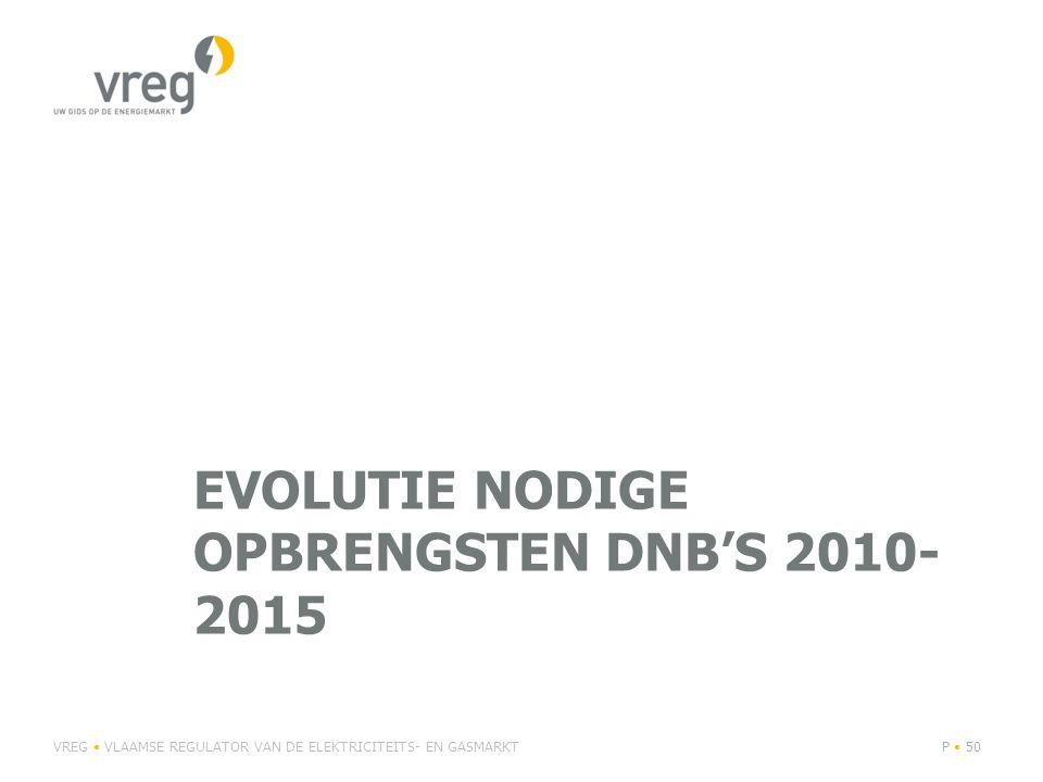 EVOLUTIE NODIGE OPBRENGSTEN DNB'S 2010- 2015 VREG VLAAMSE REGULATOR VAN DE ELEKTRICITEITS- EN GASMARKTP 50
