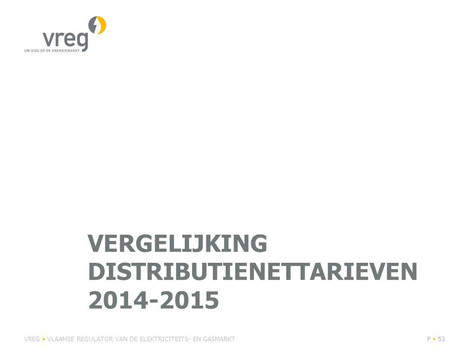 VERGELIJKING DISTRIBUTIENETTARIEVEN 2014-2015 VREG VLAAMSE REGULATOR VAN DE ELEKTRICITEITS- EN GASMARKTP 53