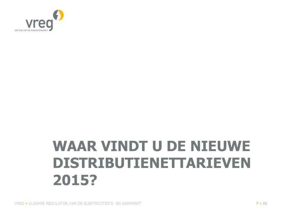 vreg.be www.vreg.be/distributienettarieven (gezinnen en kleine bedrijven) www.vreg.be/distributienettarieven www.vreg.be/distributienettarieven- elektriciteit-en-aardgas-2015 (alle tarieven) www.vreg.be/distributienettarieven- elektriciteit-en-aardgas-2015 Detailberekening elektriciteits- en aardgasprijs in de V-test ® (opgelet, pas in januari 2015) www.vreg.be/doe-de-v-test-voor-gezinnen www.vreg.be/doe-de-v-test-voor-kleine-bedrijven VREG VLAAMSE REGULATOR VAN DE ELEKTRICITEITS- EN GASMARKTP 67
