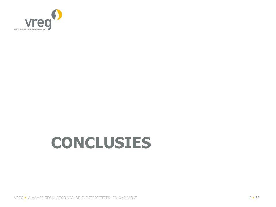 Conclusies (1/2) Tarieven zijn kostenreflectief (Europese verplichting) Breuk met het verleden Kosten worden zo snel mogelijk doorgerekend Tarieven zijn kostendekkend Tarieven zijn eerlijk en fair: iedereen betaalt mee voor uitbouw en gebruik van het net Tarieven zijn toekomstgericht: netbeheerders worden gemotiveerd om efficiënter te werken VREG VLAAMSE REGULATOR VAN DE ELEKTRICITEITS- EN GASMARKTP 70