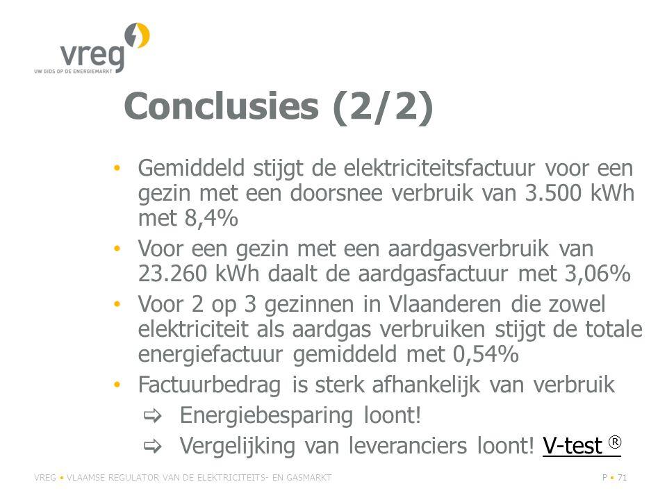 Conclusies (2/2) Gemiddeld stijgt de elektriciteitsfactuur voor een gezin met een doorsnee verbruik van 3.500 kWh met 8,4% Voor een gezin met een aardgasverbruik van 23.260 kWh daalt de aardgasfactuur met 3,06% Voor 2 op 3 gezinnen in Vlaanderen die zowel elektriciteit als aardgas verbruiken stijgt de totale energiefactuur gemiddeld met 0,54% Factuurbedrag is sterk afhankelijk van verbruik  Energiebesparing loont.