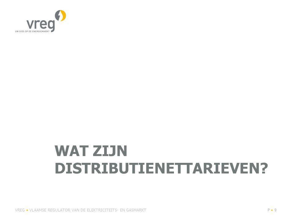 Distributienettarieven (1/2) Vergoeding voor het gebruik van het distributienet de geleverde diensten door de netbeheerder Via tarieven ook vergoeding aan netbeheerder van kosten van openbaredienstverplichtingen opgelegd aan de netbeheerder vb.