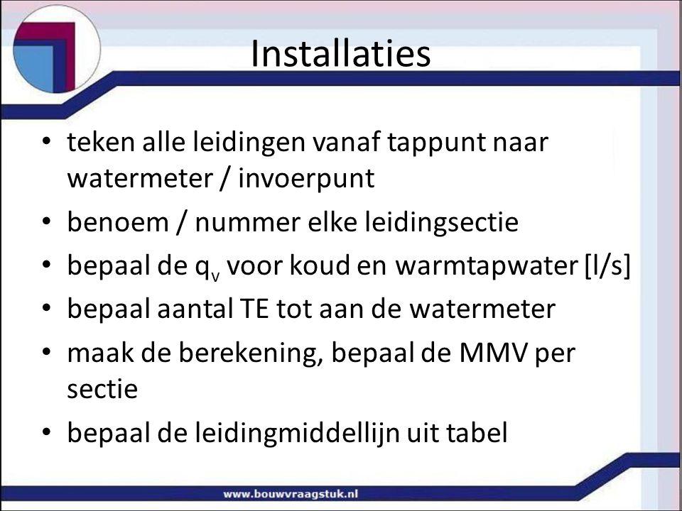 Installaties teken alle leidingen vanaf tappunt naar watermeter / invoerpunt benoem / nummer elke leidingsectie bepaal de q v voor koud en warmtapwate