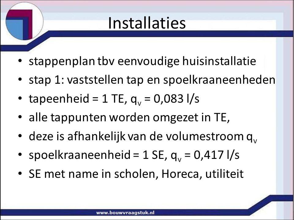 Installaties stappenplan tbv eenvoudige huisinstallatie stap 1: vaststellen tap en spoelkraaneenheden tapeenheid = 1 TE, q v = 0,083 l/s alle tappunte