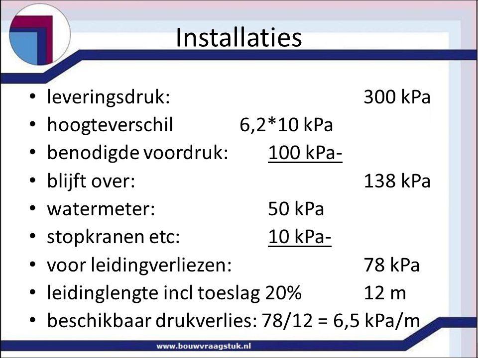 Installaties leveringsdruk: 300 kPa hoogteverschil 6,2*10 kPa benodigde voordruk: 100 kPa- blijft over: 138 kPa watermeter: 50 kPa stopkranen etc: 10