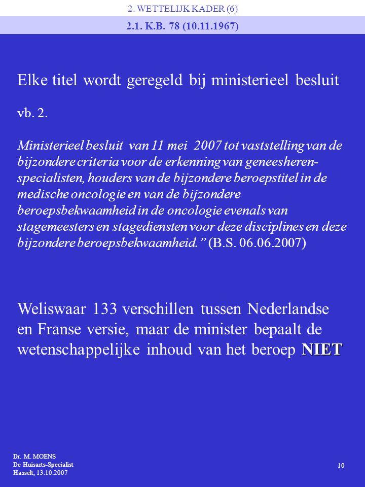 Dr. M. MOENS De Huisarts-Specialist Hasselt, 13.10.2007 10 2. WETTELIJK KADER (6) 2.1. K.B. 78 (10.11.1967) Elke titel wordt geregeld bij ministerieel