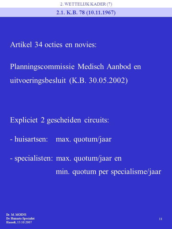 Dr. M. MOENS De Huisarts-Specialist Hasselt, 13.10.2007 11 2. WETTELIJK KADER (7) 2.1. K.B. 78 (10.11.1967) Artikel 34 octies en novies: Planningscomm