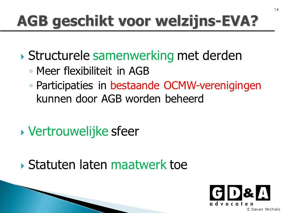  Structurele samenwerking met derden ◦ Meer flexibiliteit in AGB ◦ Participaties in bestaande OCMW-verenigingen kunnen door AGB worden beheerd  Vertrouwelijke sfeer  Statuten laten maatwerk toe AGB geschikt voor welzijns-EVA.