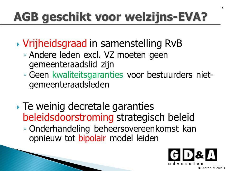 Vrijheidsgraad in samenstelling RvB ◦ Andere leden excl.