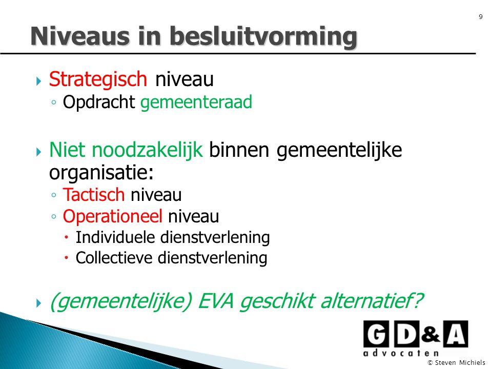  Strategisch niveau ◦ Opdracht gemeenteraad  Niet noodzakelijk binnen gemeentelijke organisatie: ◦ Tactisch niveau ◦ Operationeel niveau  Individuele dienstverlening  Collectieve dienstverlening  (gemeentelijke) EVA geschikt alternatief.
