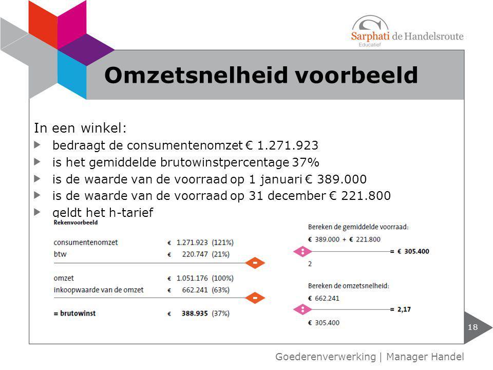 In een winkel: bedraagt de consumentenomzet € 1.271.923 is het gemiddelde brutowinstpercentage 37% is de waarde van de voorraad op 1 januari € 389.000