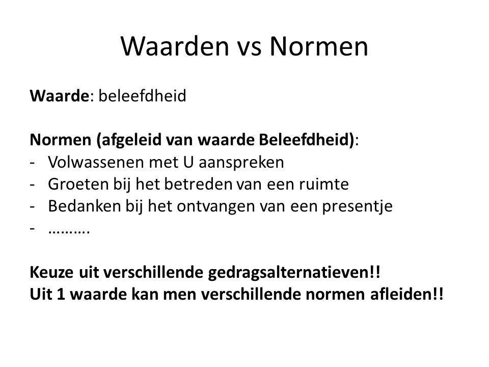 Waarden vs Normen Waarde: beleefdheid Normen (afgeleid van waarde Beleefdheid): -Volwassenen met U aanspreken -Groeten bij het betreden van een ruimte