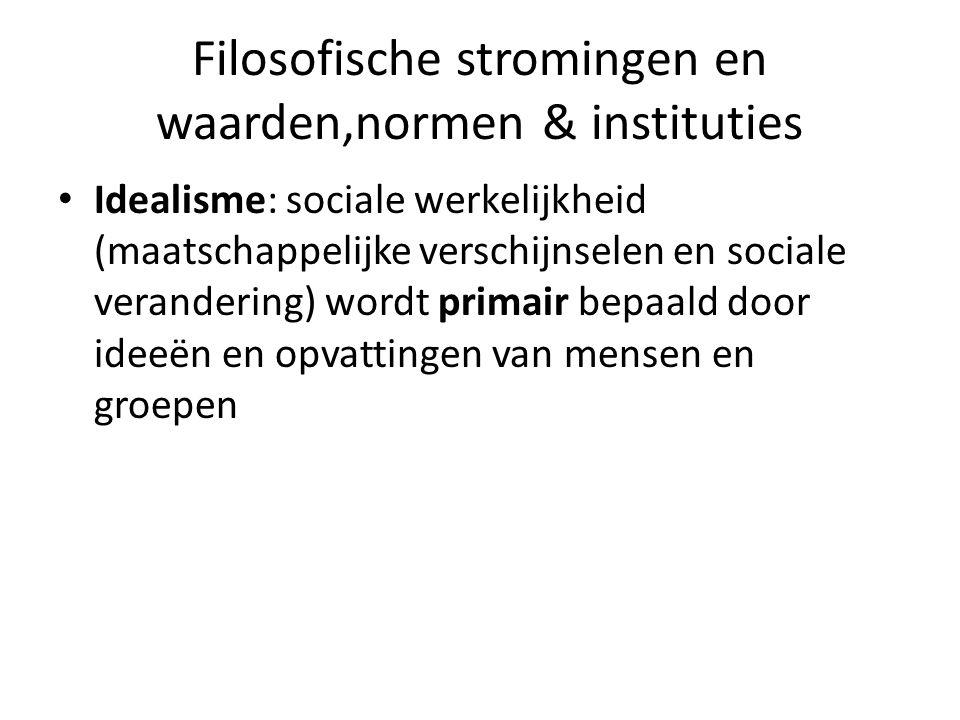 Filosofische stromingen en waarden,normen & instituties Idealisme: sociale werkelijkheid (maatschappelijke verschijnselen en sociale verandering) word