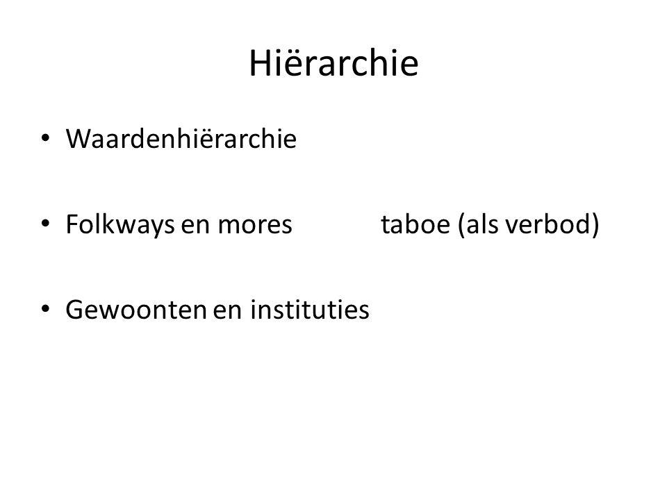 Hiërarchie Waardenhiërarchie Folkways en mores taboe (als verbod) Gewoonten en instituties