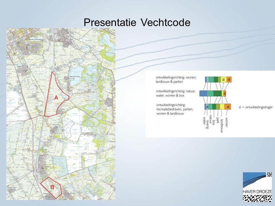 Presentatie Vechtcode