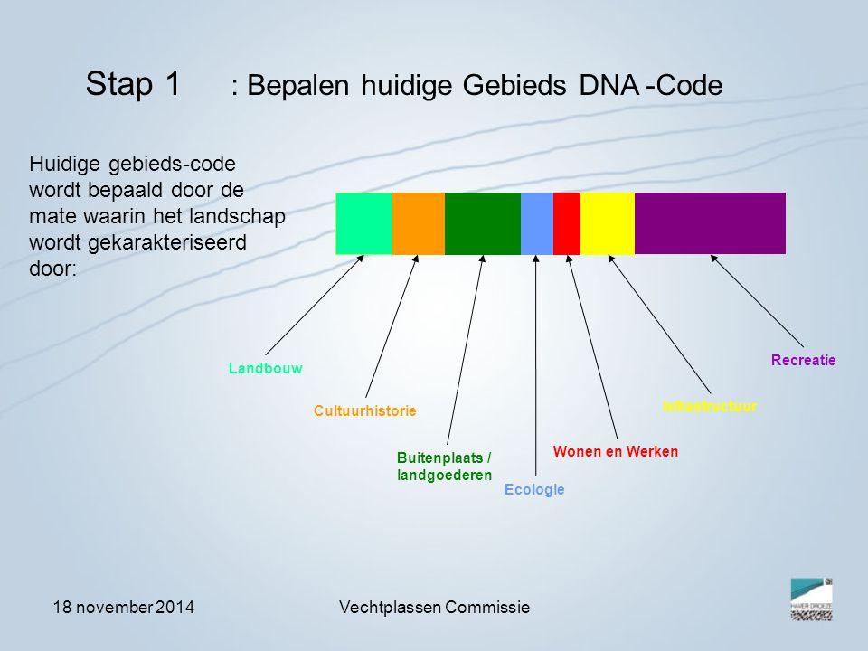 18 november 2014Vechtplassen Commissie Cultuurhistorie Huidige gebieds-code wordt bepaald door de mate waarin het landschap wordt gekarakteriseerd doo
