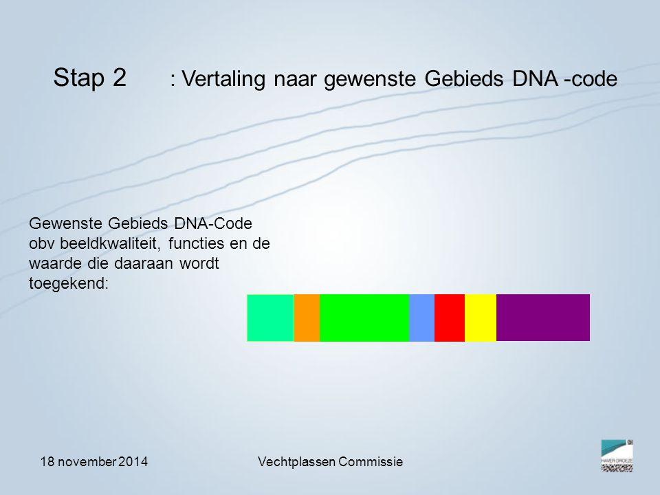 18 november 2014Vechtplassen Commissie Gewenste Gebieds DNA-Code obv beeldkwaliteit, functies en de waarde die daaraan wordt toegekend: Stap 2 : Vertaling naar gewenste Gebieds DNA -code