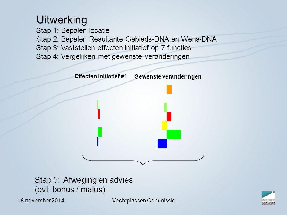 18 november 2014Vechtplassen Commissie Uitwerking Stap 1: Bepalen locatie Stap 2: Bepalen Resultante Gebieds-DNA en Wens-DNA Stap 3: Vaststellen effecten initiatief op 7 functies Stap 4: Vergelijken met gewenste veranderingen Effecten initiatief #1 Gewenste veranderingen Stap 5:Afweging en advies (evt.