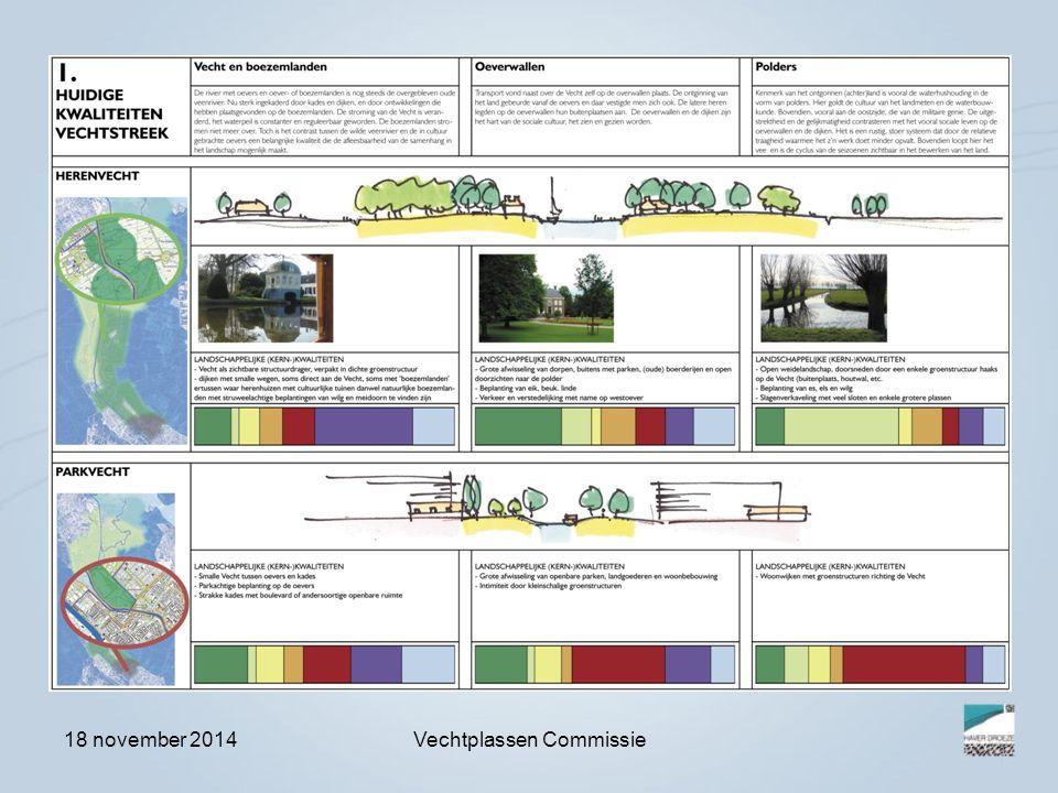 18 november 2014Vechtplassen Commissie