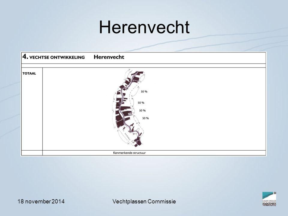 18 november 2014Vechtplassen Commissie Herenvecht