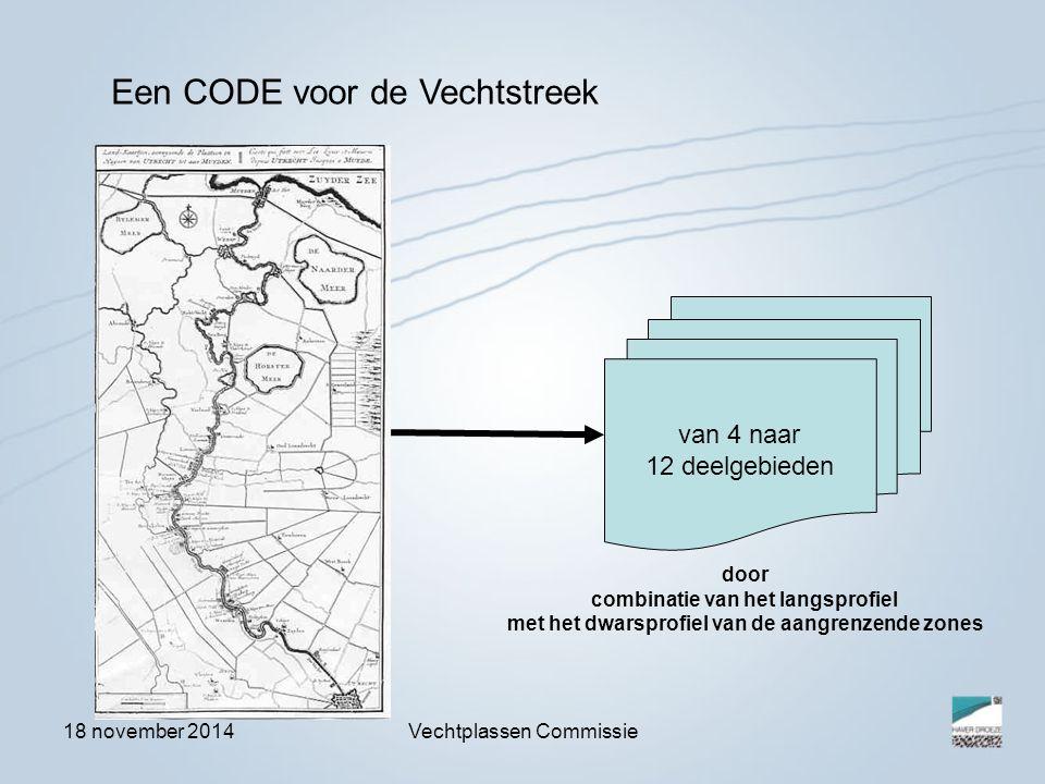 18 november 2014Vechtplassen Commissie Een CODE voor de Vechtstreek van 4 naar 12 deelgebieden door combinatie van het langsprofiel met het dwarsprofiel van de aangrenzende zones