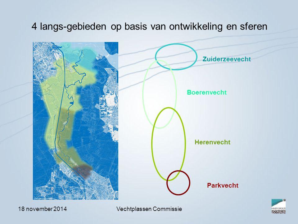 18 november 2014Vechtplassen Commissie Zuiderzeevecht Boerenvecht Herenvecht Parkvecht 4 langs-gebieden op basis van ontwikkeling en sferen