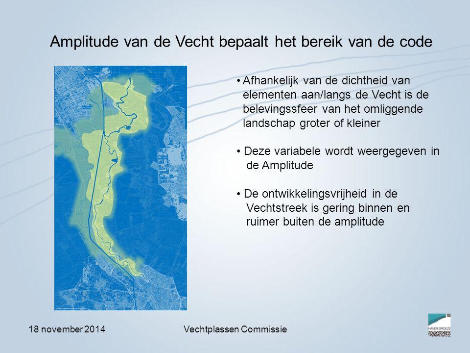 18 november 2014Vechtplassen Commissie Amplitude van de Vecht bepaalt het bereik van de code Afhankelijk van de dichtheid van elementen aan/langs de V