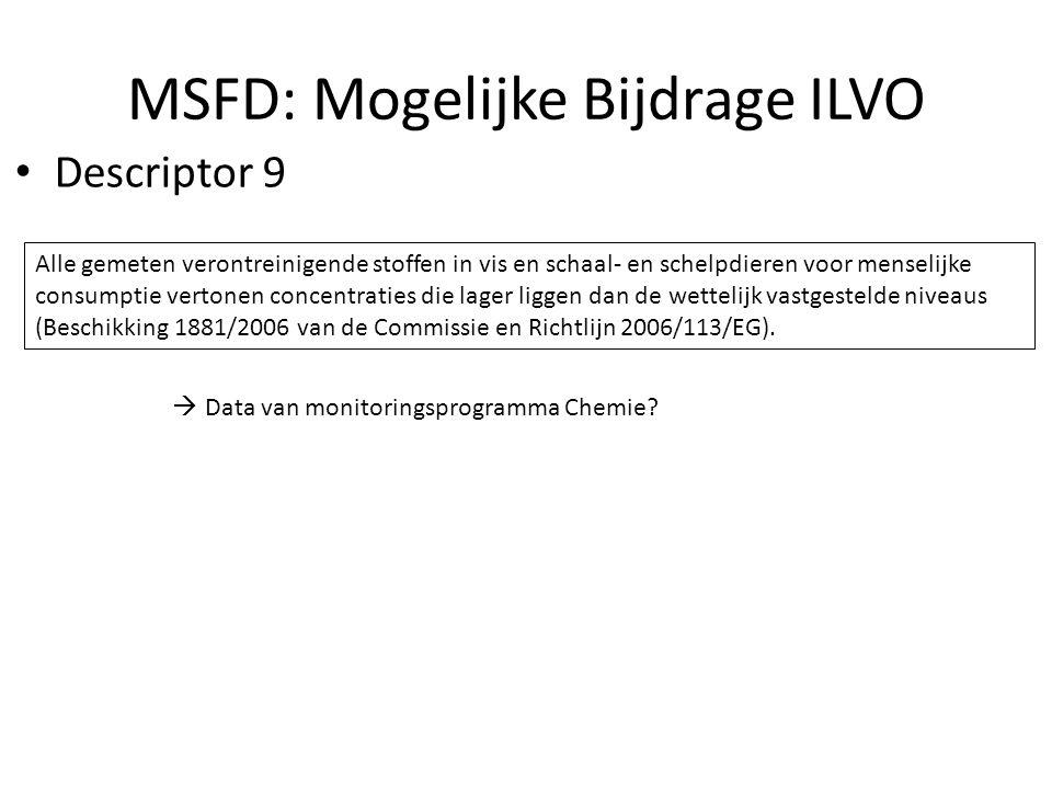 MSFD: Mogelijke Bijdrage ILVO Alle gemeten verontreinigende stoffen in vis en schaal- en schelpdieren voor menselijke consumptie vertonen concentraties die lager liggen dan de wettelijk vastgestelde niveaus (Beschikking 1881/2006 van de Commissie en Richtlijn 2006/113/EG).
