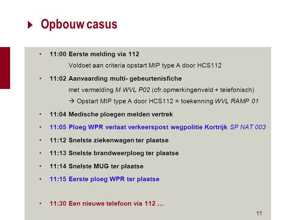 Opbouw casus 11:00Eerste melding via 112 Voldoet aan criteria opstart MIP type A door HCS112 11:02Aanvaarding multi- gebeurtenisfiche met vermelding M