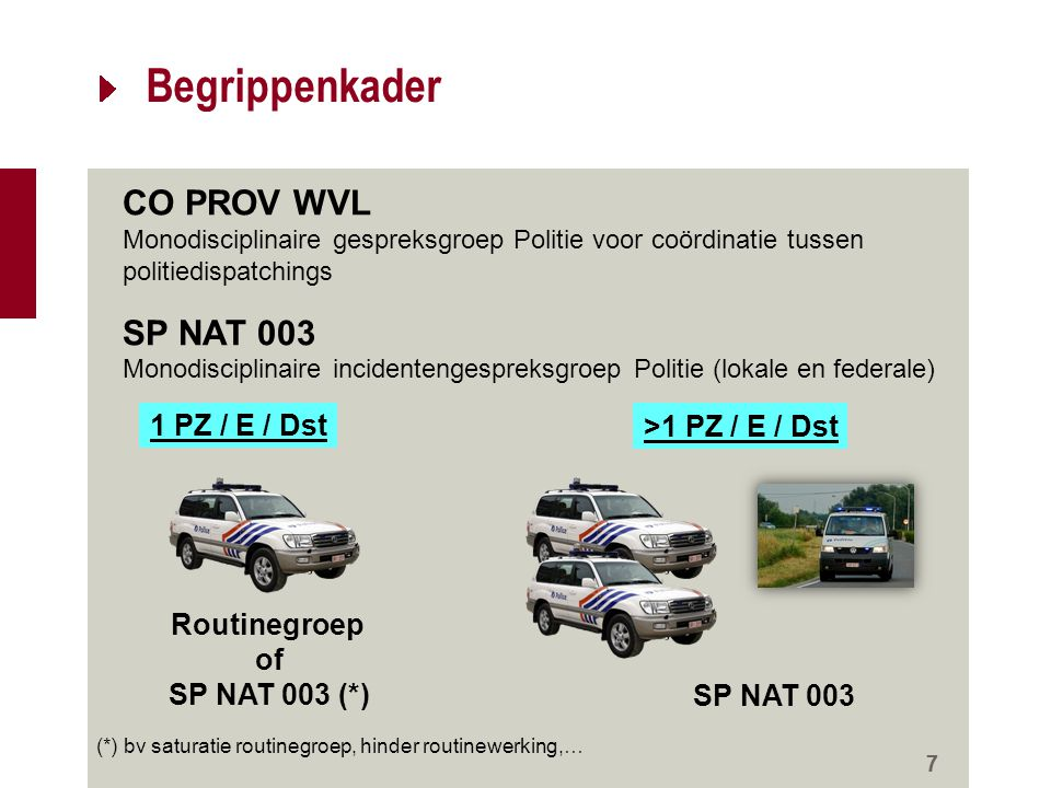 Begrippenkader 8 SITREP Situation Report : kort verslag van wat vastgesteld wordt ter plaatse Brandweer HCS112 M WVL C of brandweer dispatching FZx WVL D remote dispatching Politie OF CIC 101 Medisch HCS112 provinciale medische dispatching WVL Z1 01