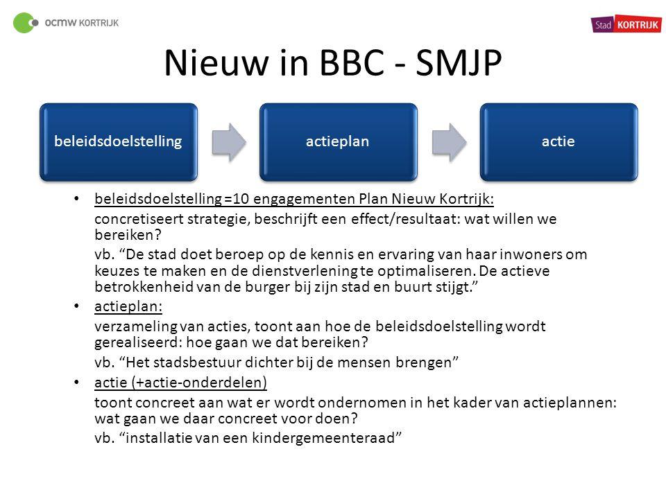 Nieuw in BBC - SMJP beleidsdoelstelling =10 engagementen Plan Nieuw Kortrijk: concretiseert strategie, beschrijft een effect/resultaat: wat willen we