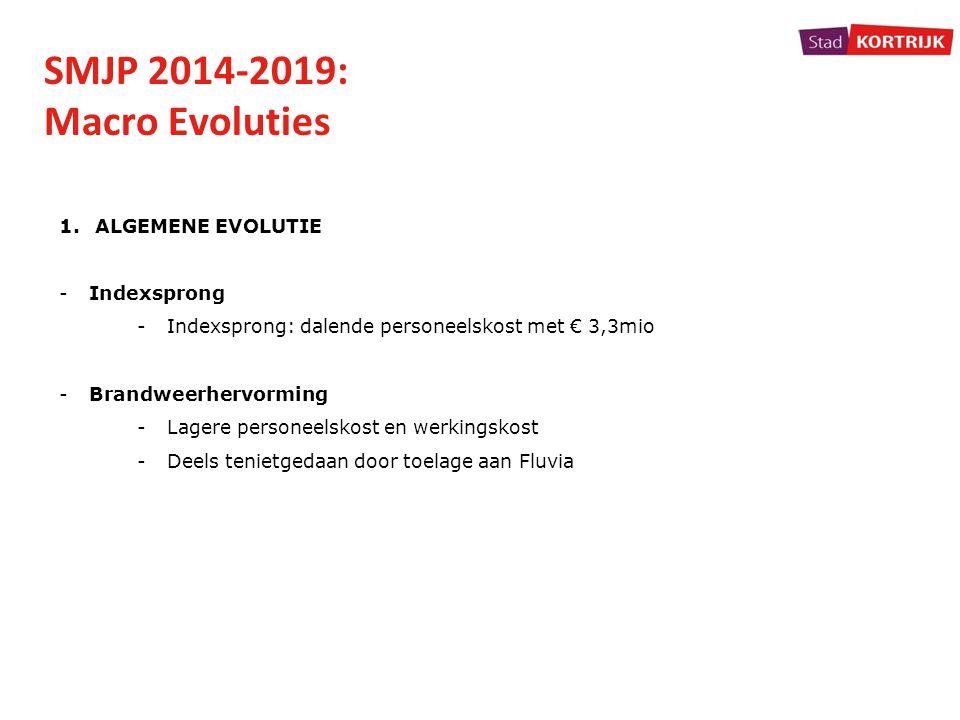 SMJP 2014-2019: Macro Evoluties 1.ALGEMENE EVOLUTIE -Indexsprong -Indexsprong: dalende personeelskost met € 3,3mio -Brandweerhervorming -Lagere person