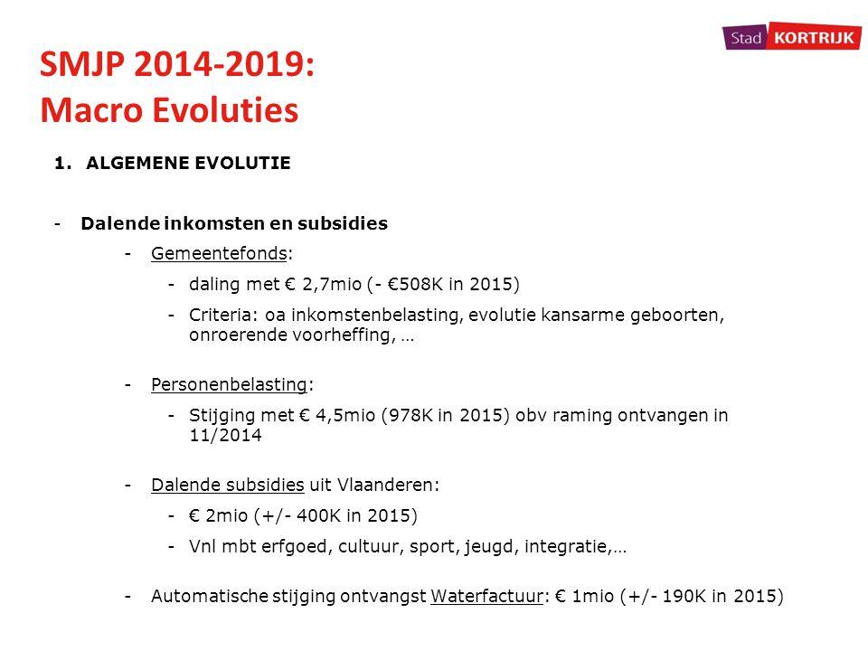 SMJP 2014-2019: Macro Evoluties 1.ALGEMENE EVOLUTIE -Dalende inkomsten en subsidies -Gemeentefonds: -daling met € 2,7mio (- €508K in 2015) -Criteria: