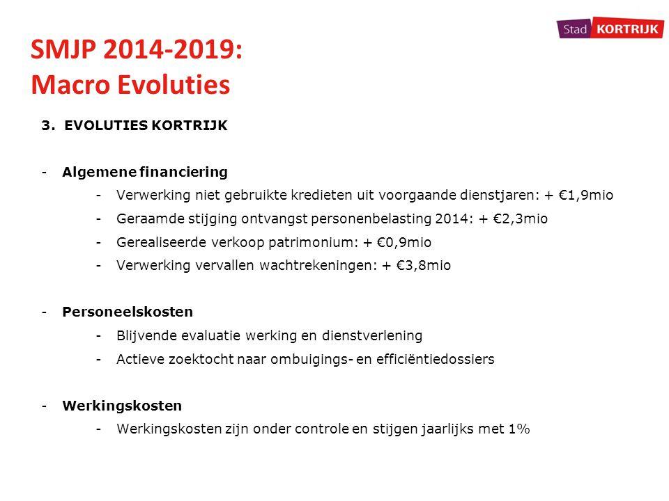 SMJP 2014-2019: Macro Evoluties 3. EVOLUTIES KORTRIJK -Algemene financiering -Verwerking niet gebruikte kredieten uit voorgaande dienstjaren: + €1,9mi