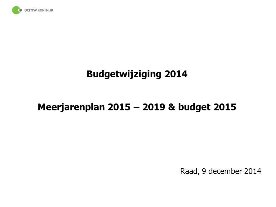 36 Budgetwijziging 2014 Meerjarenplan 2015 – 2019 & budget 2015 Raad, 9 december 2014