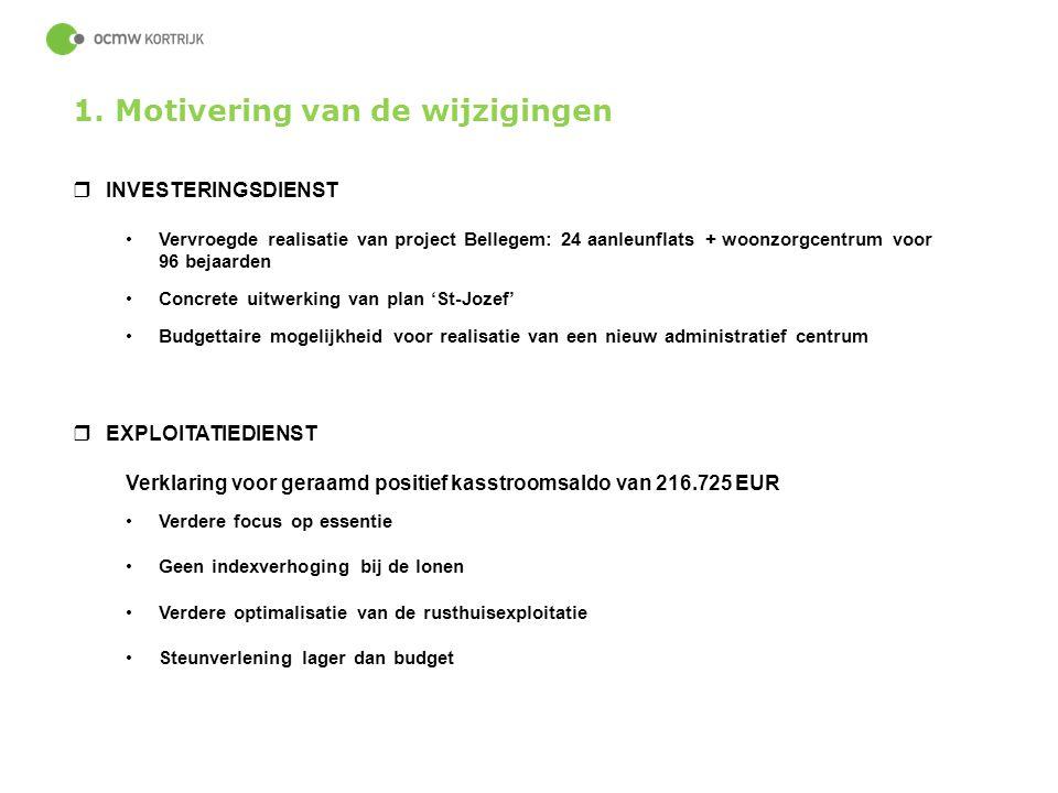 39  INVESTERINGSDIENST Vervroegde realisatie van project Bellegem: 24 aanleunflats + woonzorgcentrum voor 96 bejaarden Concrete uitwerking van plan '