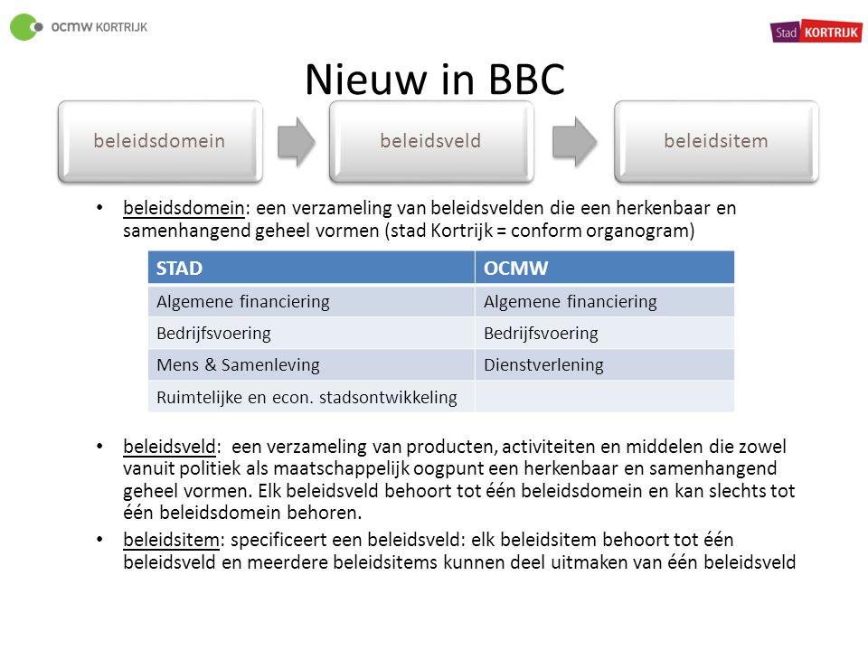 Nieuw in BBC beleidsdomein: een verzameling van beleidsvelden die een herkenbaar en samenhangend geheel vormen (stad Kortrijk = conform organogram) be