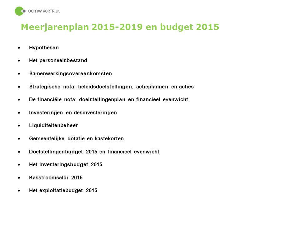 45  Hypothesen  Het personeelsbestand  Samenwerkingsovereenkomsten  Strategische nota: beleidsdoelstellingen, actieplannen en acties  De financië