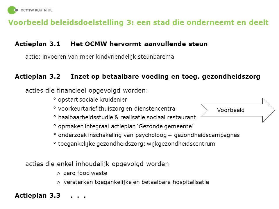 50 Actieplan 3.1Het OCMW hervormt aanvullende steun actie: invoeren van meer kindvriendelijk steunbarema Actieplan 3.2 Inzet op betaalbare voeding en