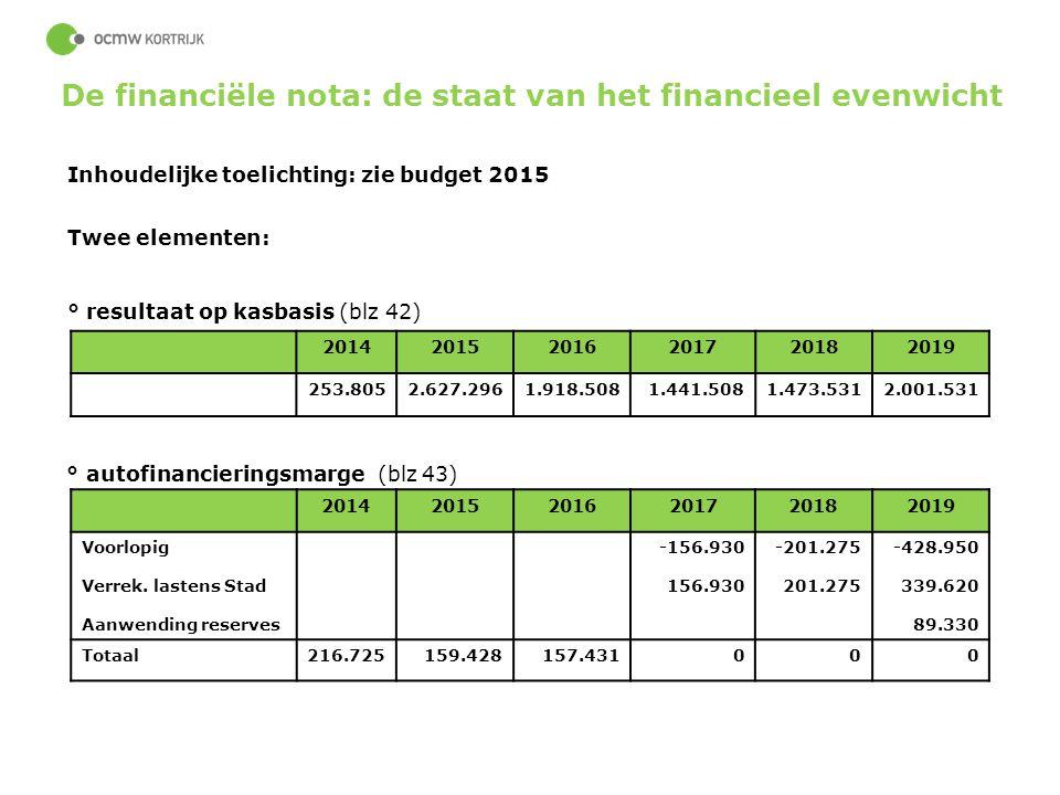 54 Inhoudelijke toelichting: zie budget 2015 Twee elementen: ° resultaat op kasbasis (blz 42) 201420152016201720182019 253.8052.627.2961.918.5081.441.