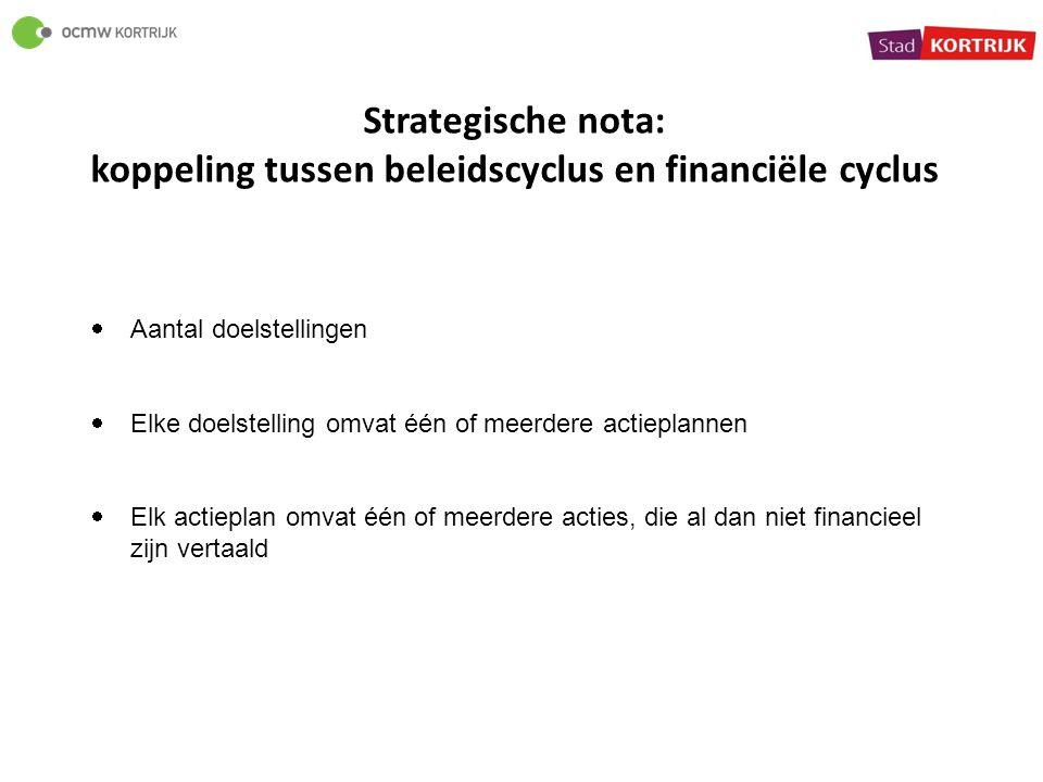 Strategische nota: koppeling tussen beleidscyclus en financiële cyclus  Aantal doelstellingen  Elke doelstelling omvat één of meerdere actieplannen