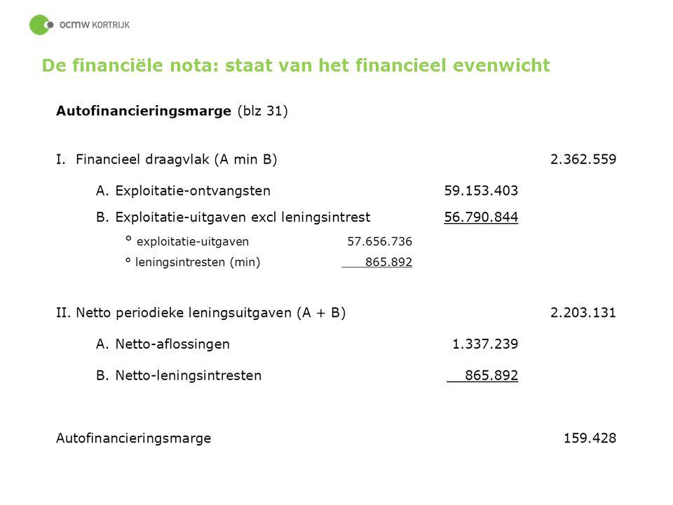 62 De financiële nota: staat van het financieel evenwicht