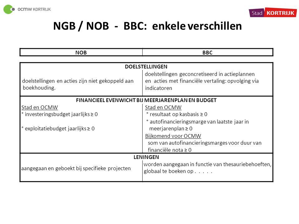 NGB / NOB - BBC: enkele verschillen NOBBBC DOELSTELLINGEN doelstellingen en acties zijn niet gekoppeld aan boekhouding. doelstellingen geconcretiseerd