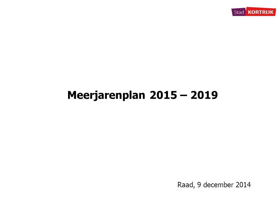 Opmaak Budget 1.Prioritair beleid = 10 engagementen PNK = 10 beleidsdoelstellingen SMJP 2.Bij opmaak SMJP 2014 : niet alle acties van de 10 prioritaire beleidsdoelstellingen gebudgetteerd  wel prioritaire acties i.f.v.